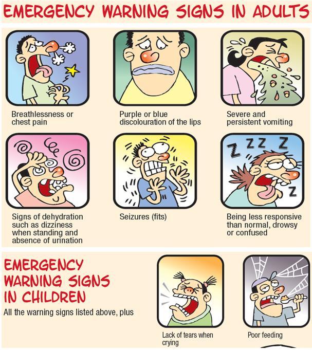 H1N1 Simptom
