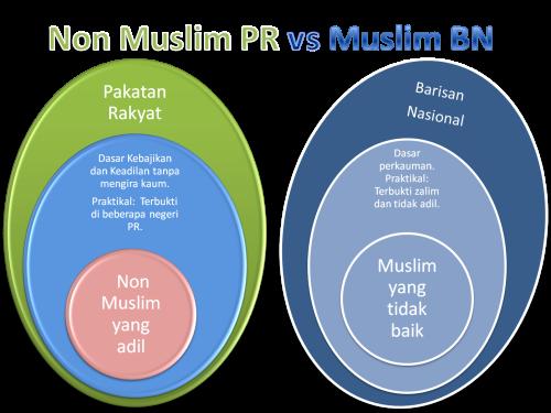 Gambaran bagaimana kedudukan individu di dalam sesebuah parti.  Parti/kumpulan/jemaah mempengaruhi individu, dan bukannya individu mempengaruhi parti.