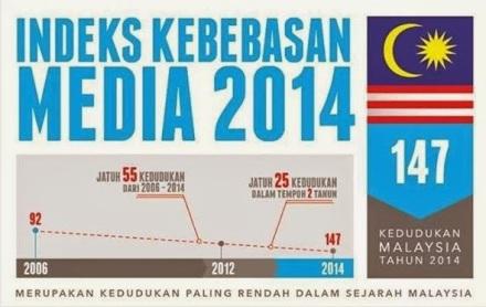 kebebasan-media